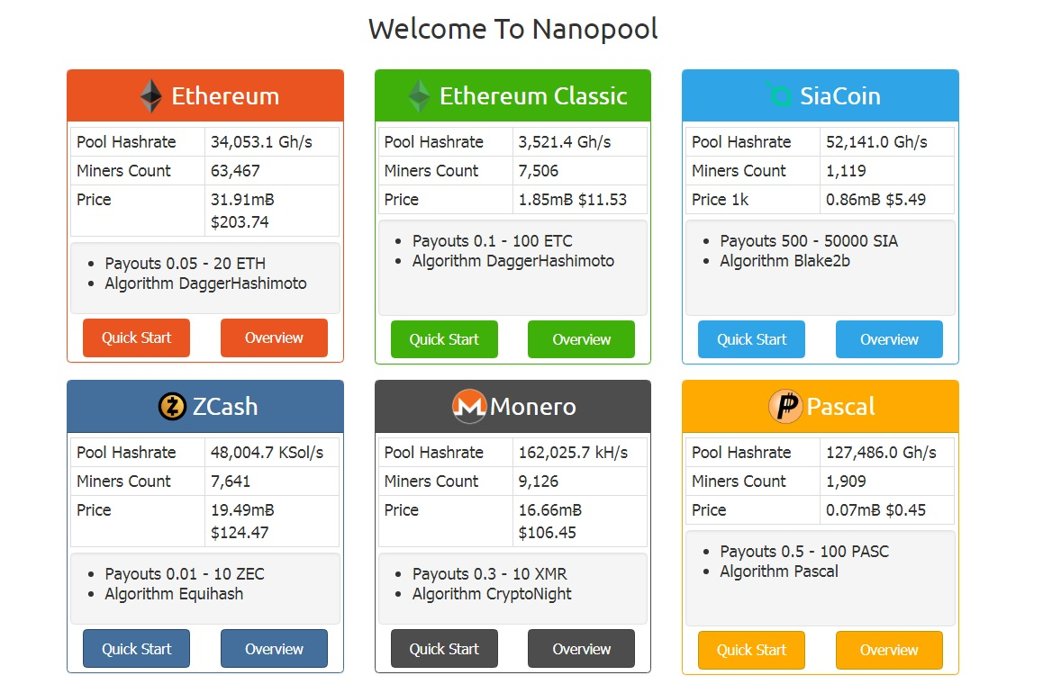 nanopool - Ethereum Mining Beginner's Guide - How to Mine Ethereum (ETH)?