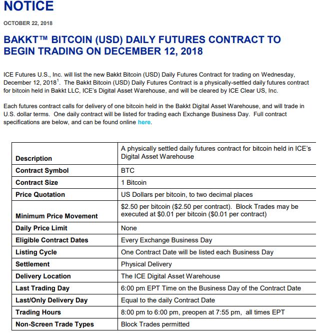 Bakkt 1 - BAKKT Will Begin Trading Bitcoin on December 12 on Regulatory Approval