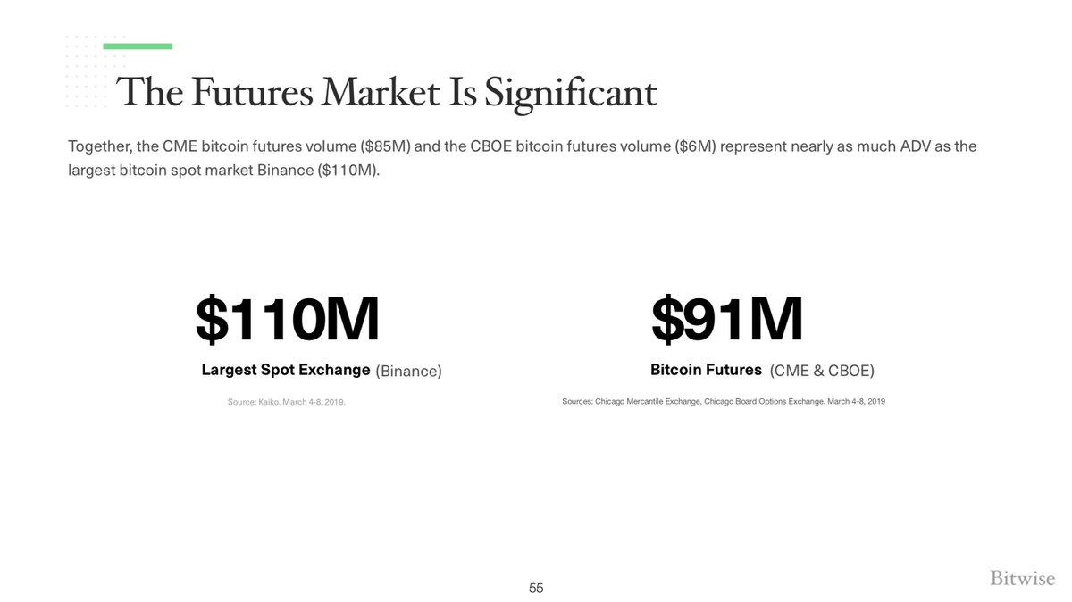 bitcoin strategy tradingview btc câștigați site- ul