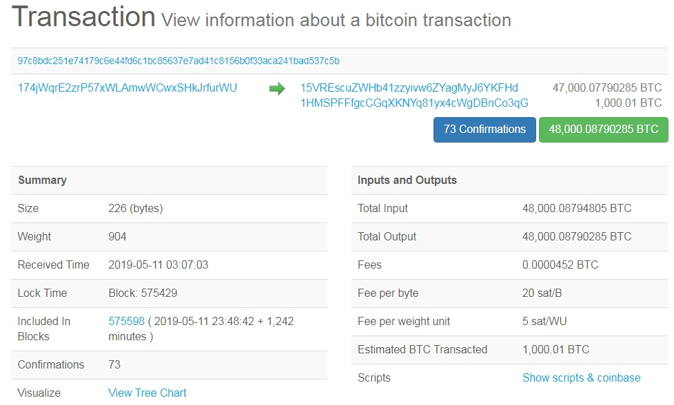 whalet tx - Bitcoin Whale Moves 48,000 BTC To Two Separate Wallets