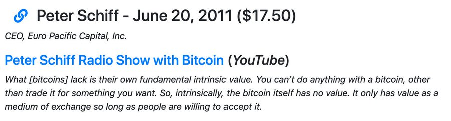 peter schiff bitcoin - At Which Point Bitcoin Critics Will Admit They Were Wrong